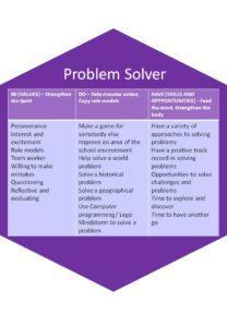 ProblemSolverHexagon