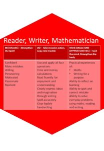Read-Write-Math_Hexagon