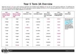 tp2-e-186-planit-y5-spelling-term-3a-overview